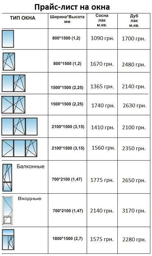 Цены на деревянные окна в